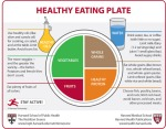 healthy-eating-plate-web575