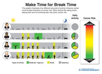 make-time-break-time