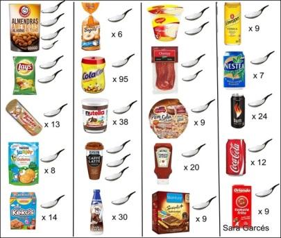 Aliments amb sucres